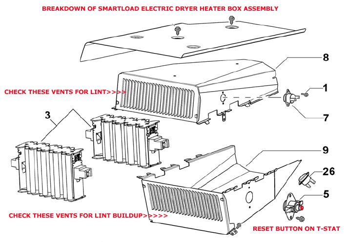Ohmmeter  Ohmmeter Dryer Parts